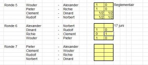 Play-Offs 2013-2014 na ronde 6-2